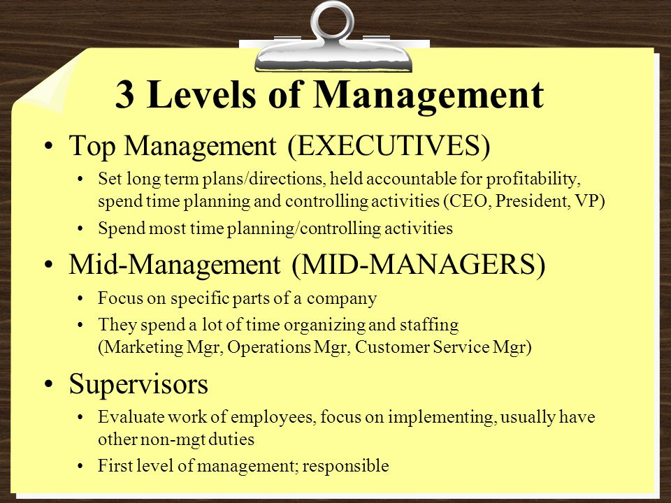 3 Levels of Management Top Management (EXECUTIVES)