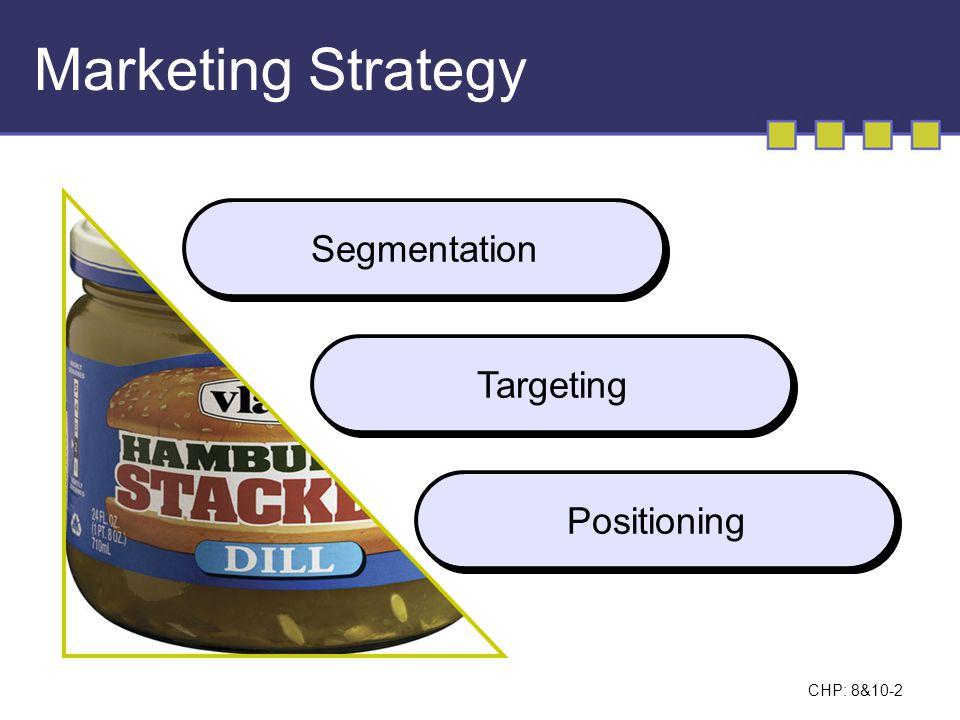 Marketing Strategy Segmentation Targeting Positioning