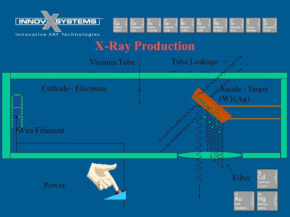 X-Ray Production Vacuum Tube Tube Leakage Vacuum Tube Tube Leakage