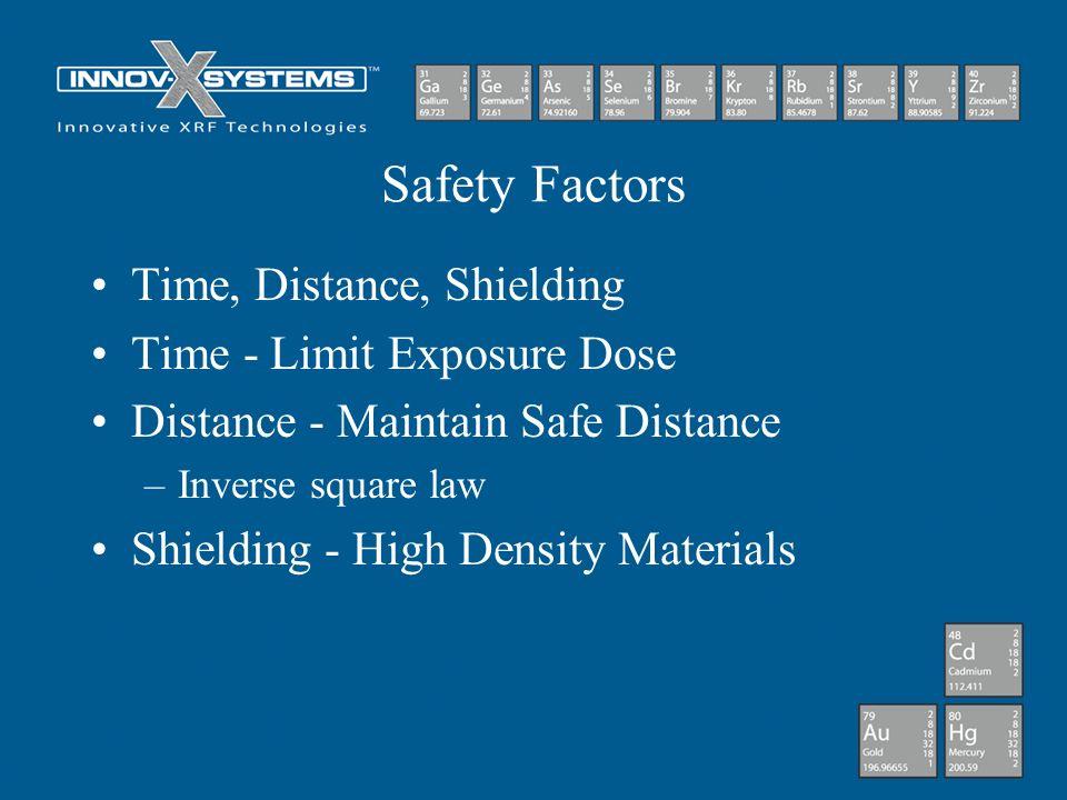 Safety Factors Time, Distance, Shielding Time - Limit Exposure Dose