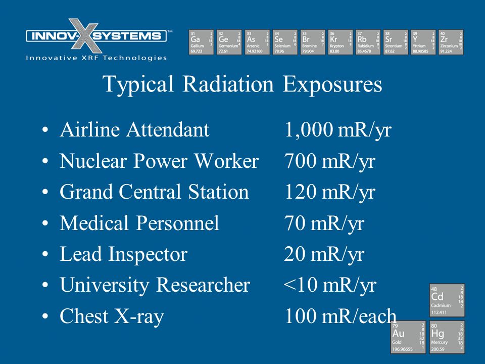 Typical Radiation Exposures