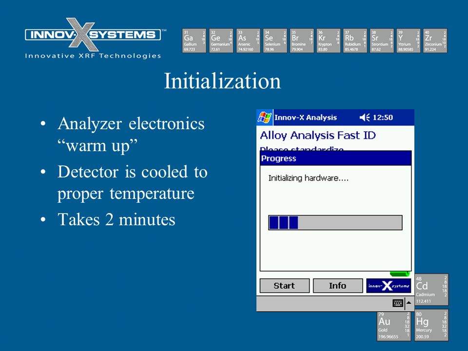 Initialization Analyzer electronics warm up