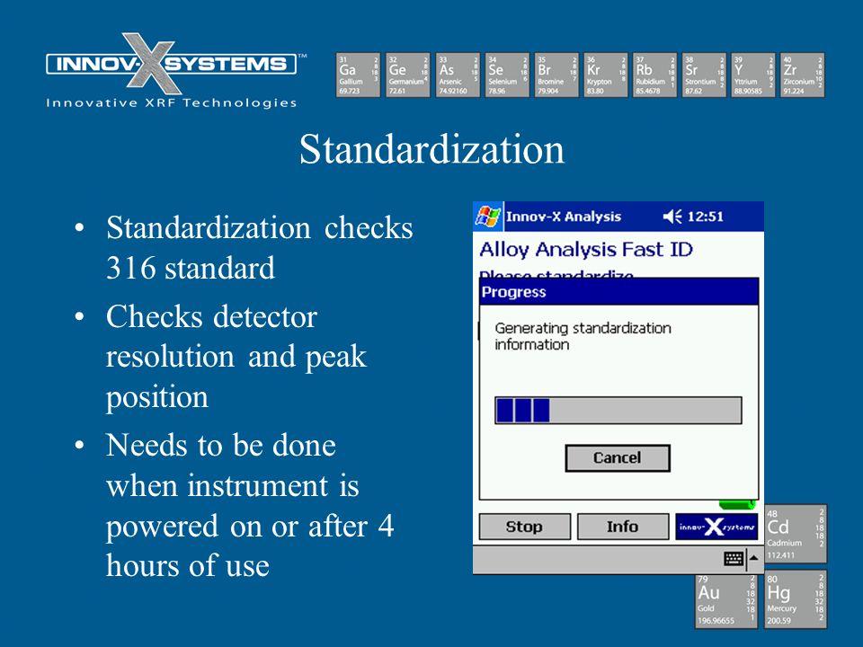 Standardization Standardization checks 316 standard