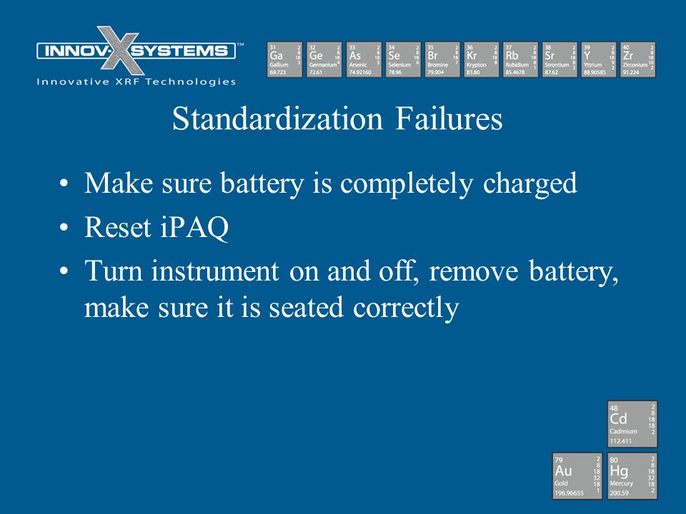 Standardization Failures