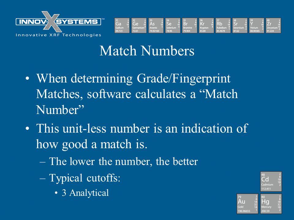 Match Numbers When determining Grade/Fingerprint Matches, software calculates a Match Number