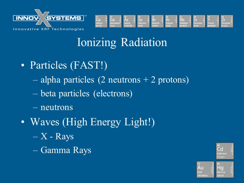 Ionizing Radiation Particles (FAST!) Waves (High Energy Light!)