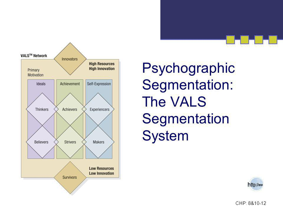 Psychographic Segmentation: The VALS Segmentation System