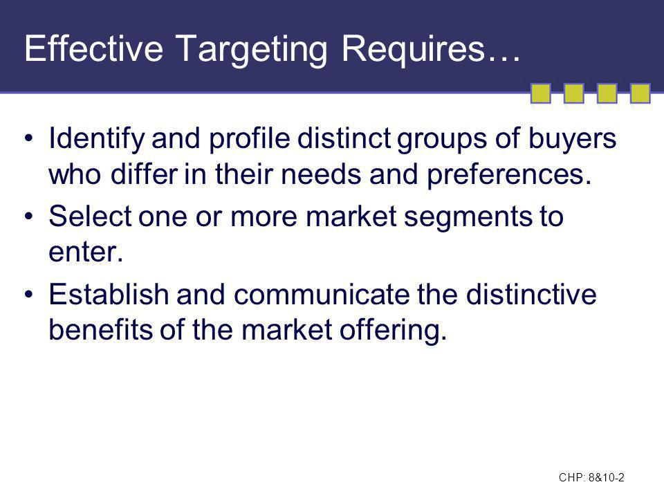 Effective Targeting Requires…