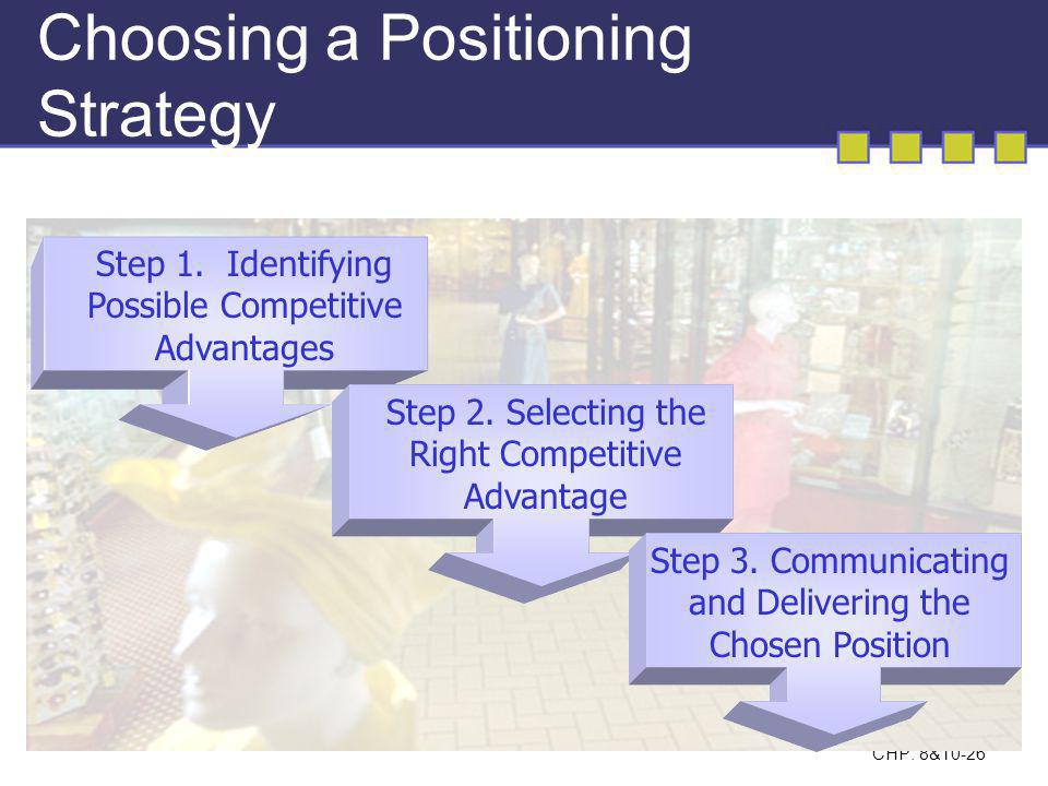 Choosing a Positioning Strategy