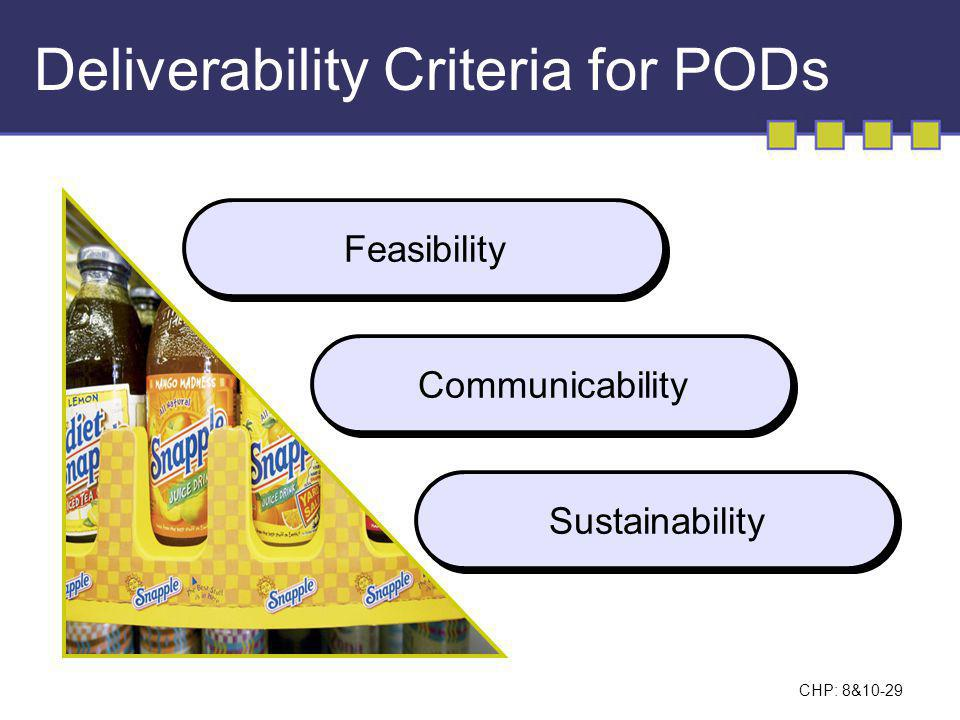Deliverability Criteria for PODs