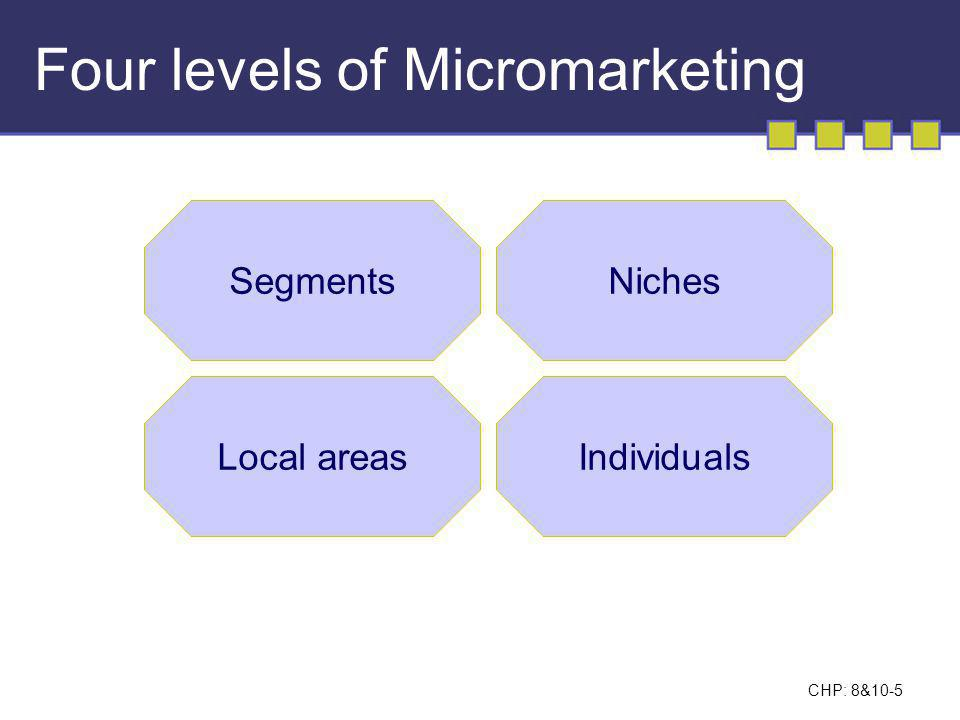 Four levels of Micromarketing