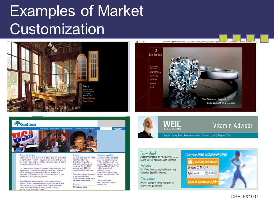 Examples of Market Customization