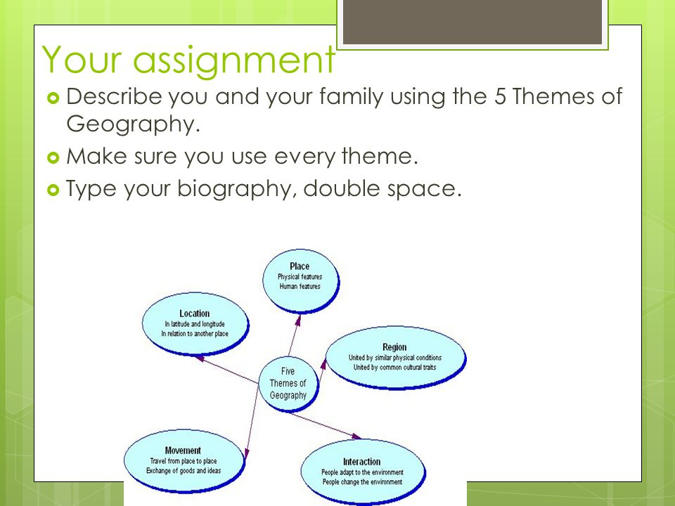 Your assignment Describe you and your family using the 5 Themes of Geography. Make sure you use every theme.