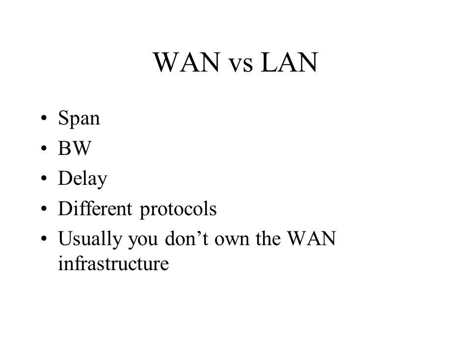 WAN vs LAN Span BW Delay Different protocols