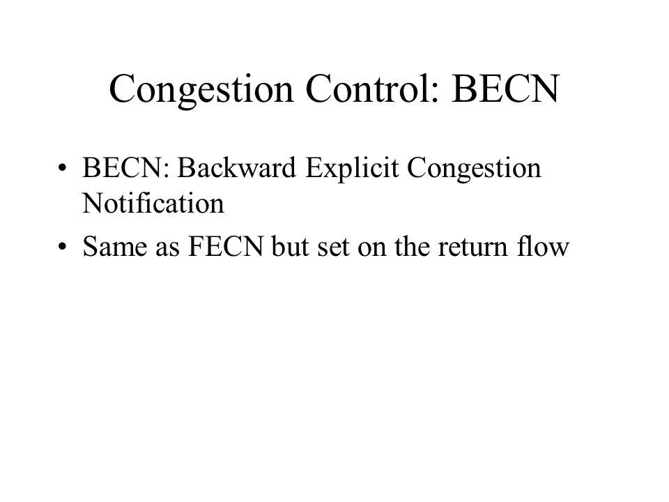 Congestion Control: BECN