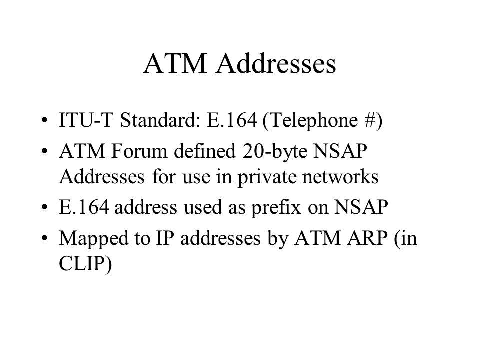 ATM Addresses ITU-T Standard: E.164 (Telephone #)
