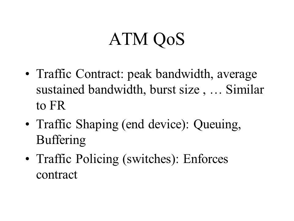 ATM QoS Traffic Contract: peak bandwidth, average sustained bandwidth, burst size , … Similar to FR.