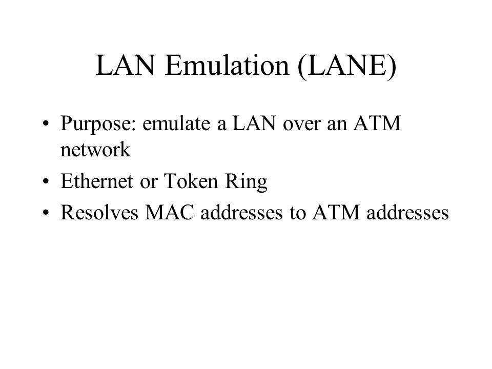 LAN Emulation (LANE) Purpose: emulate a LAN over an ATM network