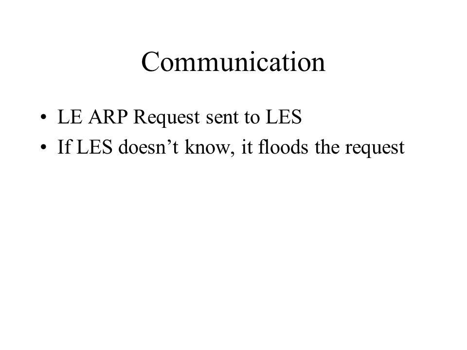 Communication LE ARP Request sent to LES