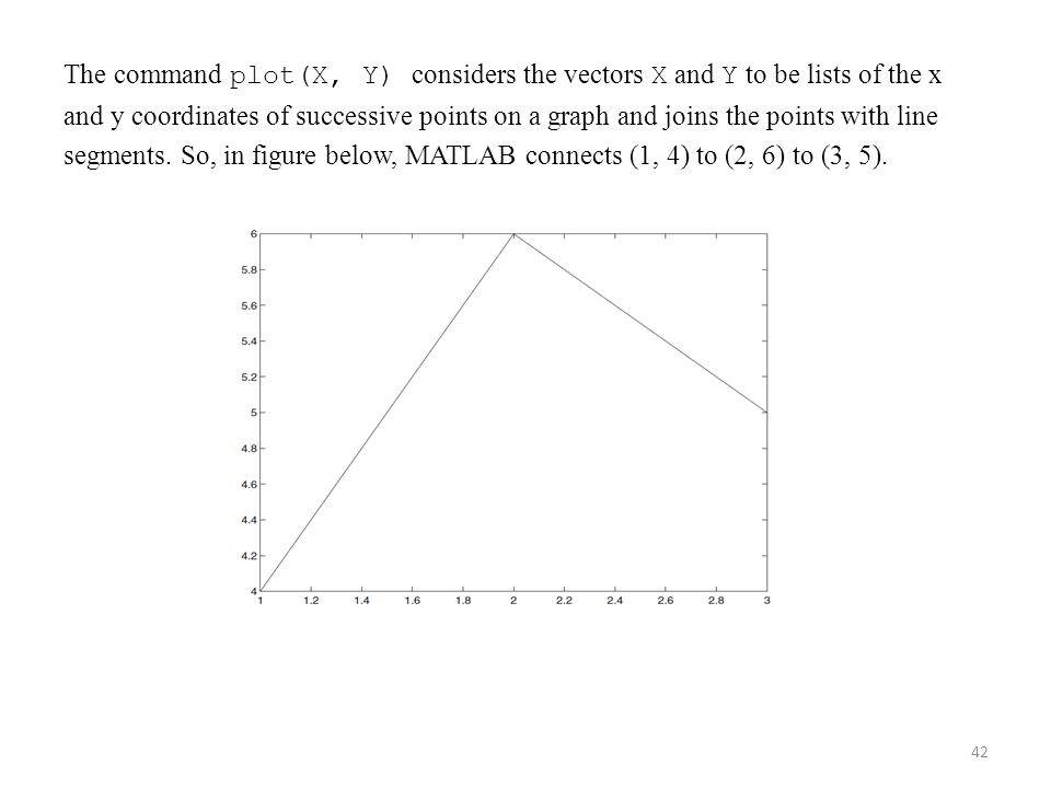The command plot(X, Y) considers the vectors X and Y to be lists of the x and y coordinates of successive points on a graph and joins the points with line segments.