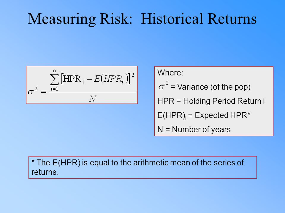 Measuring Risk: Historical Returns