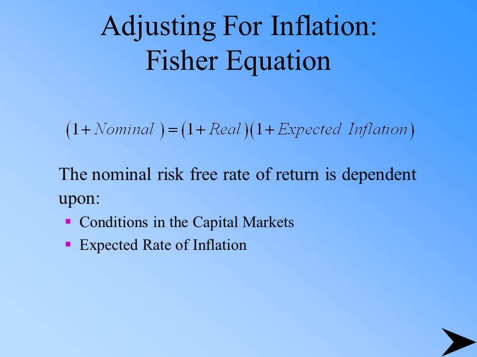 Adjusting For Inflation: Fisher Equation