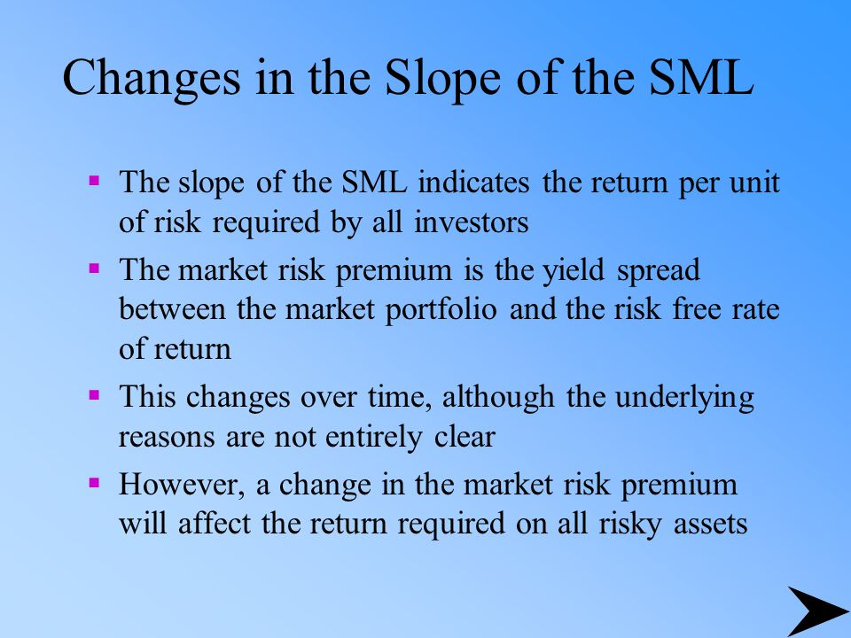 Changes in the Slope of the SML