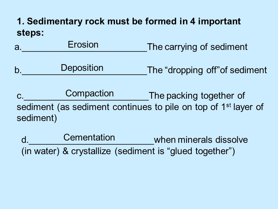 1. Sedimentary rock must be formed in 4 important steps: