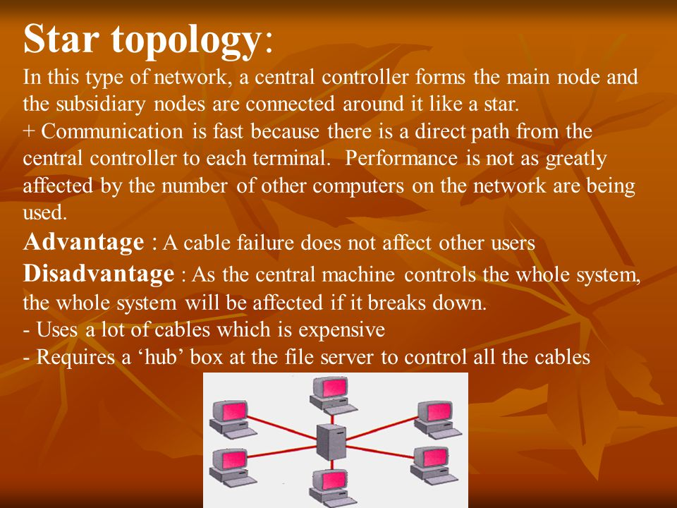 Star topology: Advantage : A cable failure does not affect other users