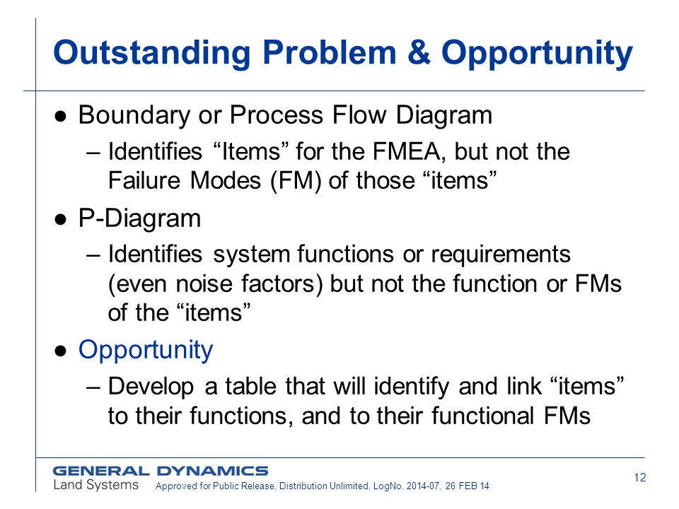 Outstanding Problem & Opportunity