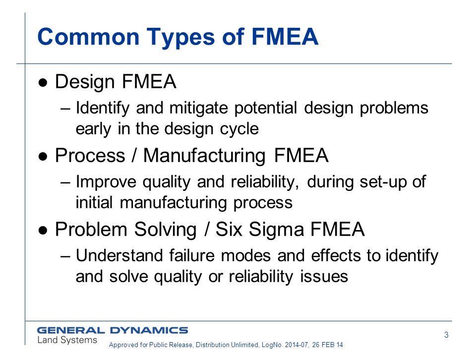 Common Types of FMEA Design FMEA Process / Manufacturing FMEA