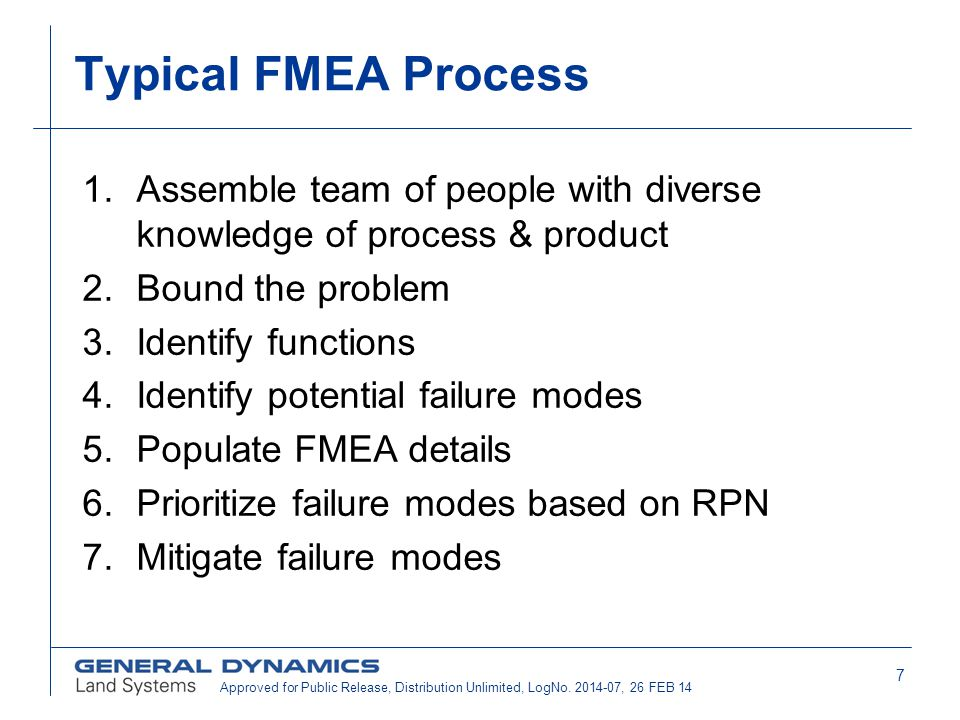 Typical FMEA Process Assemble team of people with diverse knowledge of process & product. Bound the problem.
