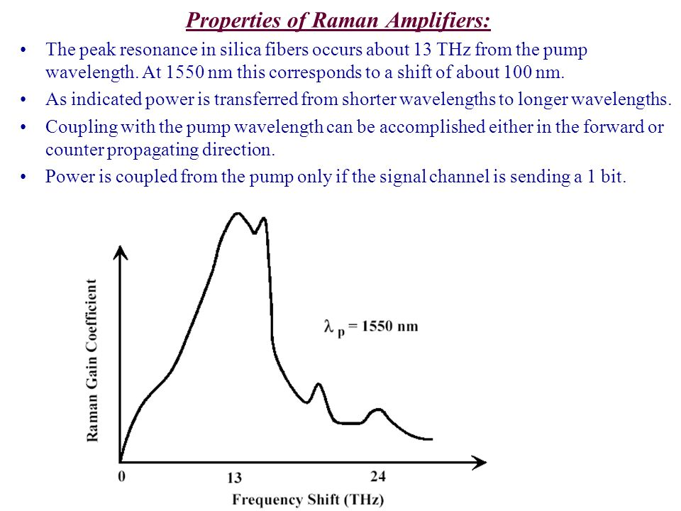 Properties of Raman Amplifiers: