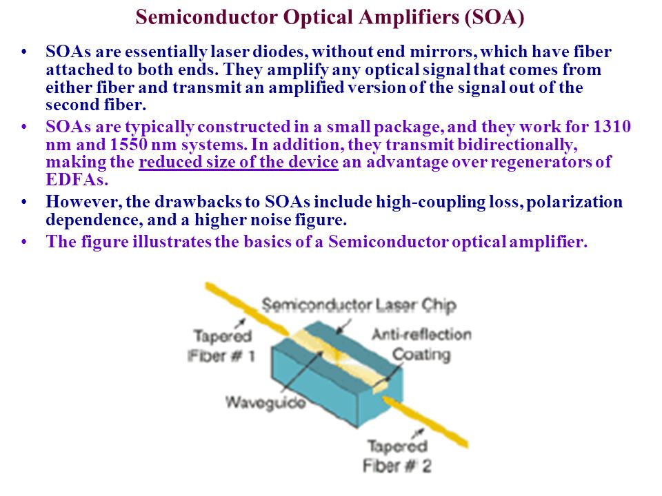 Semiconductor Optical Amplifiers (SOA)