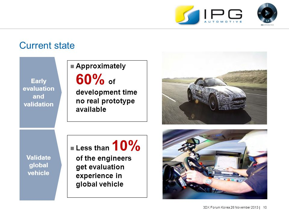 Early evaluation and validation Validate global vehicle
