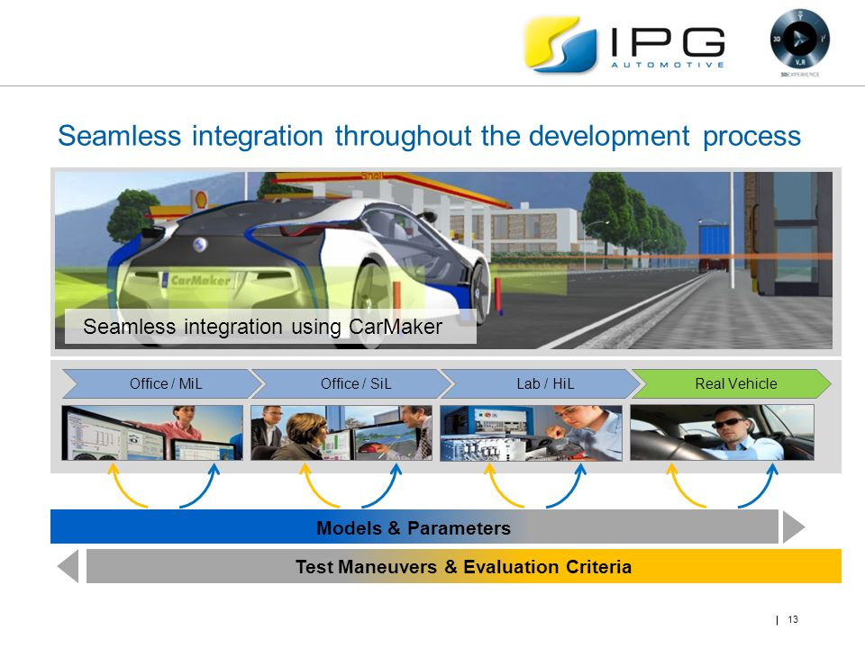 Seamless integration throughout the development process