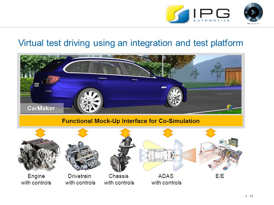Virtual test driving using an integration and test platform