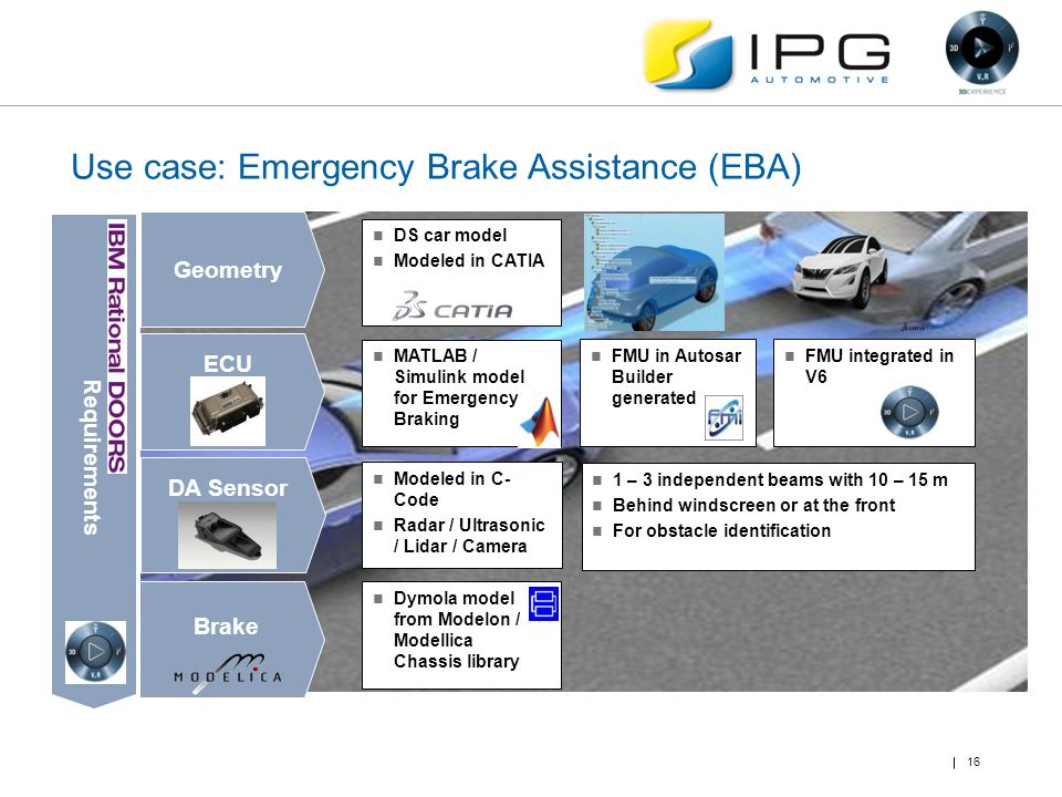 Use case: Emergency Brake Assistance (EBA)
