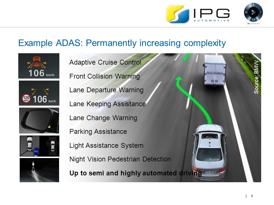 Example ADAS: Permanently increasing complexity