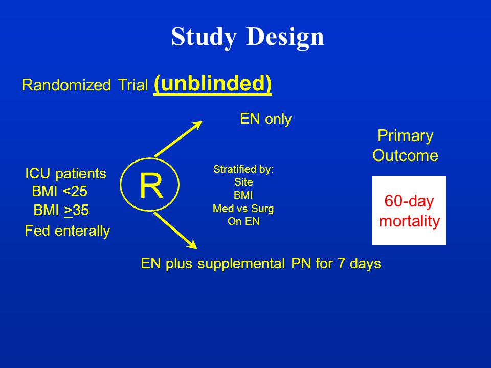 R Study Design Randomized Trial (unblinded) Primary Outcome