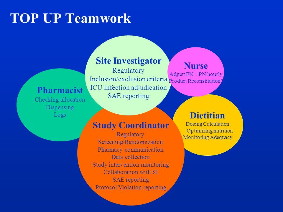 TOP UP Teamwork Site Investigator Nurse Pharmacist Dietitian