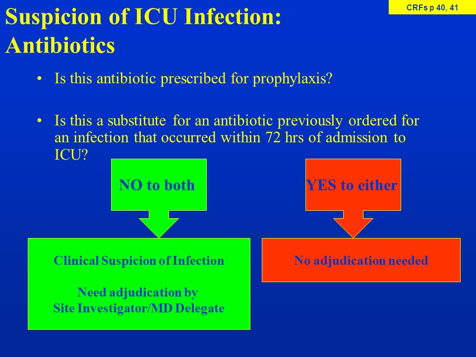 Suspicion of ICU Infection: Antibiotics