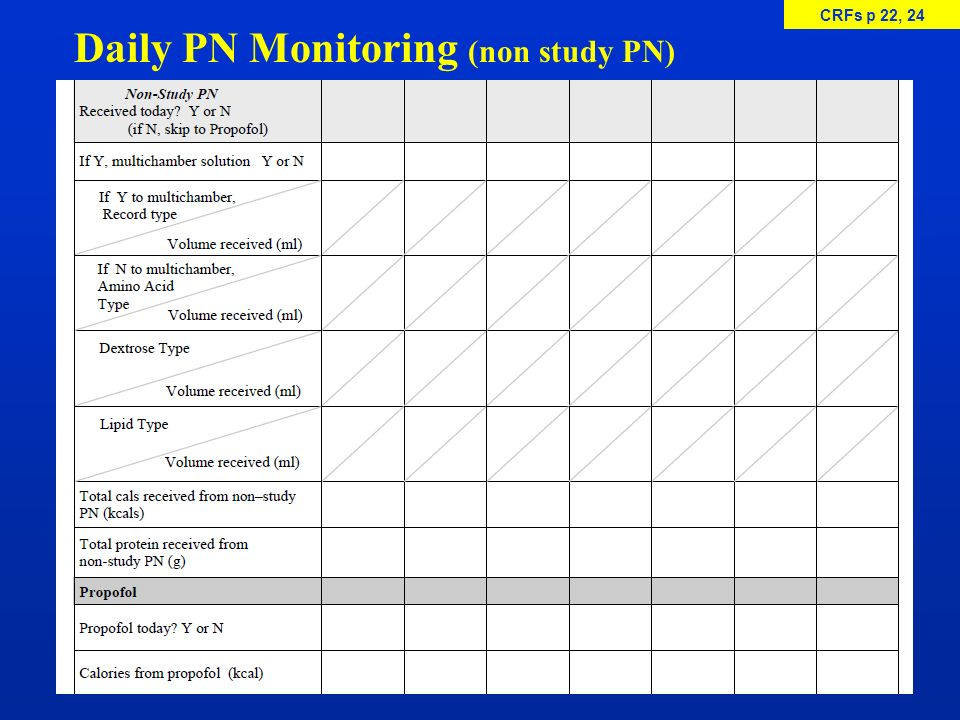 Daily PN Monitoring (non study PN)
