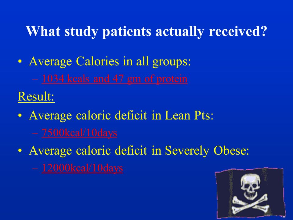 What study patients actually received