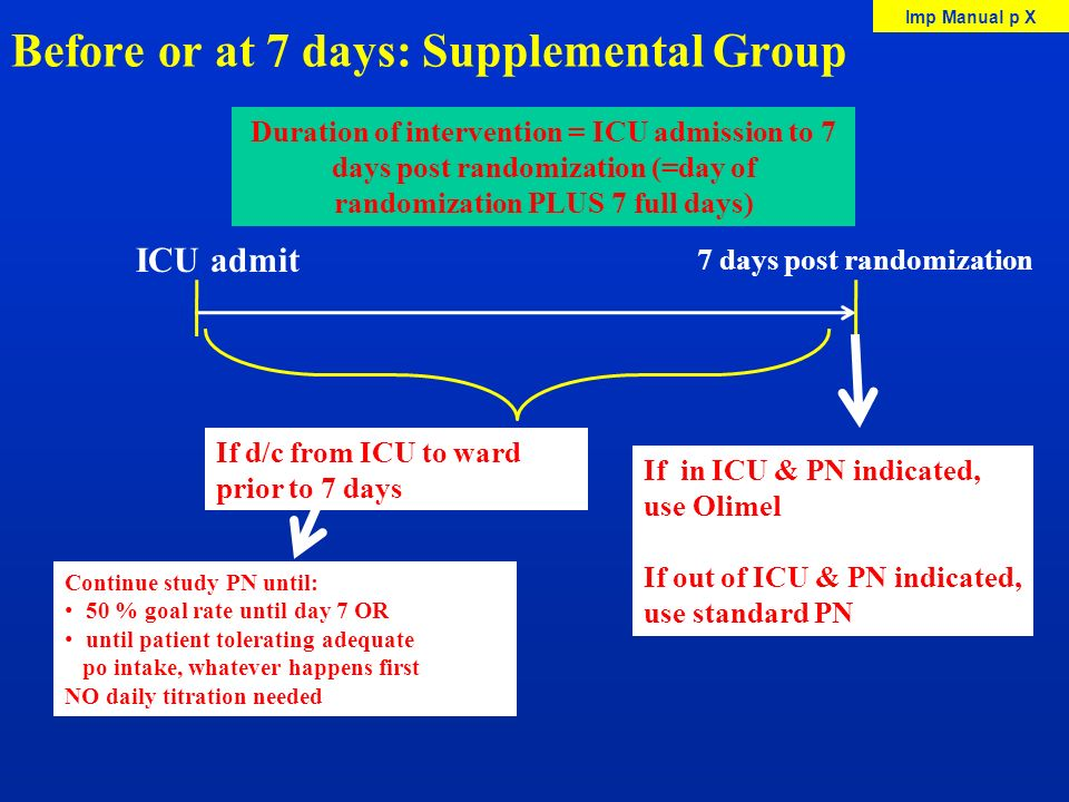 Before or at 7 days: Supplemental Group