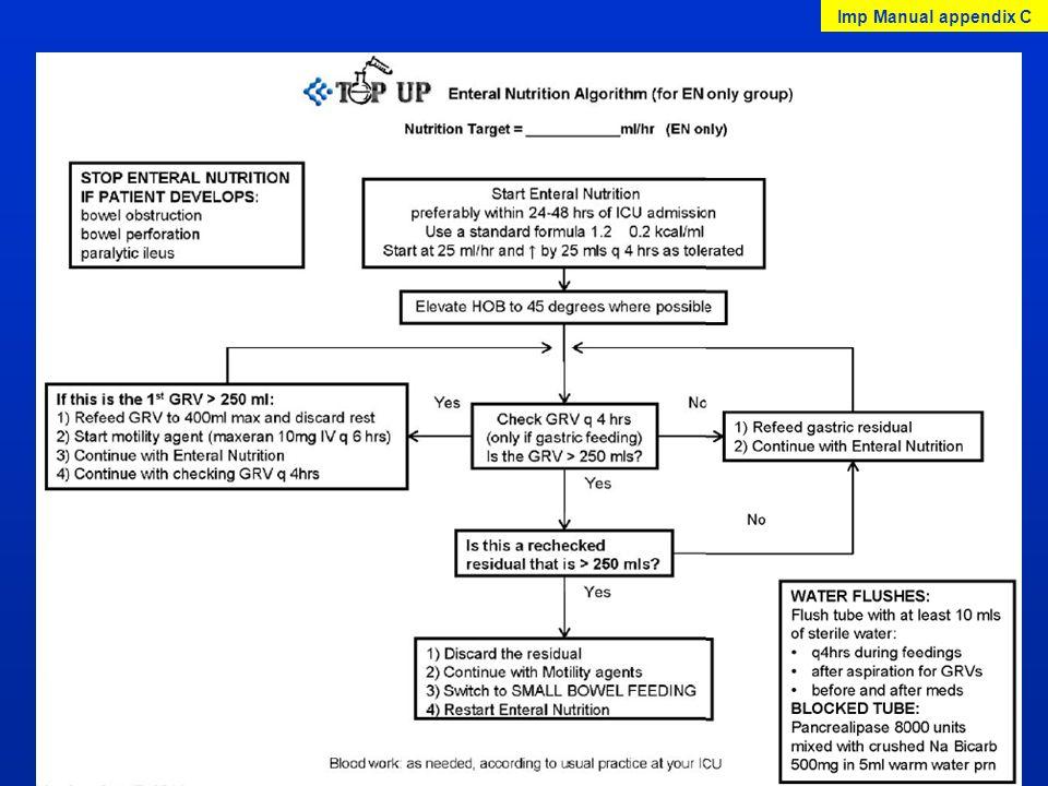 Imp Manual appendix C