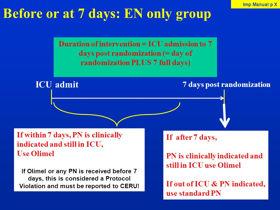 Before or at 7 days: EN only group
