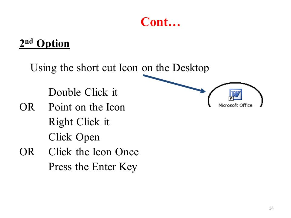 Cont… 2nd Option Using the short cut Icon on the Desktop Double Click it. OR Point on the Icon.