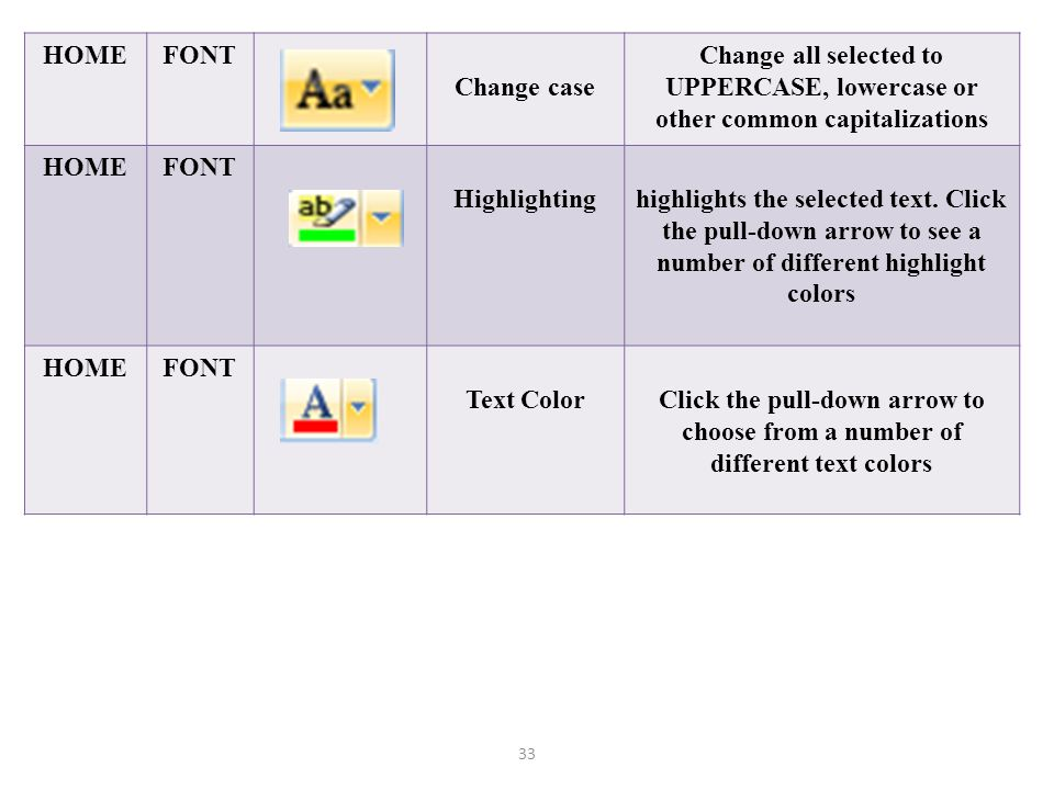 HOME FONT. Change case. Change all selected to UPPERCASE, lowercase or other common capitalizations.