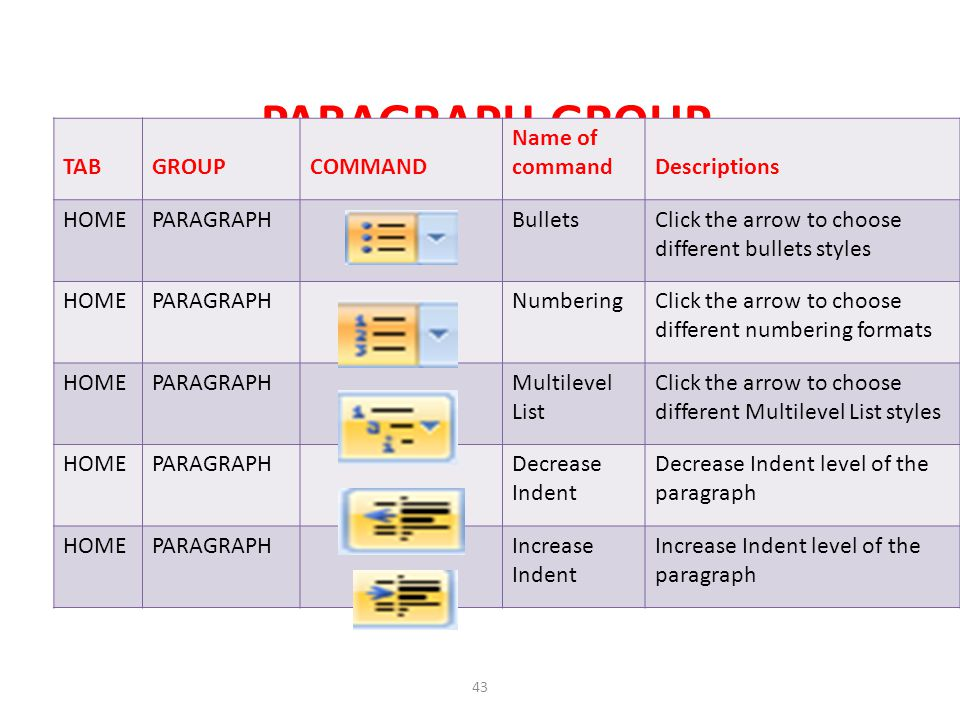 PARAGRAPH GROUP TAB GROUP COMMAND Name of command Descriptions HOME